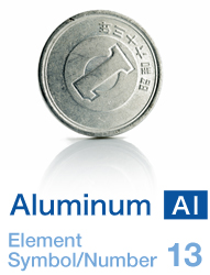 What Is Aluminum Used For >> About Aluminum About Anodizing Aluminum Next
